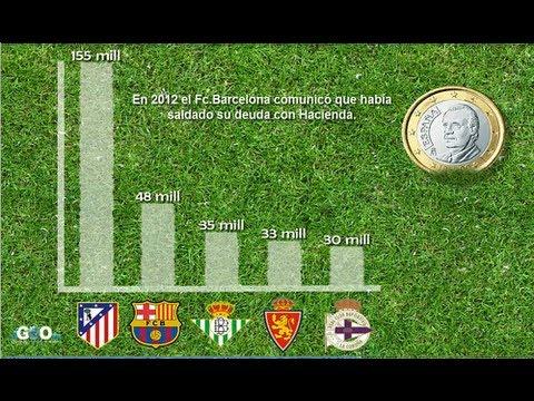 Deuda Clubes de Fútbol Profesionales