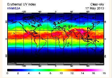 Predicción del Nivel de Radiación Ultravioleta