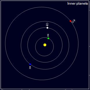 Mapa del Sistema Solar en Tiempo Real