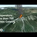 Erupción del volcán Fuego