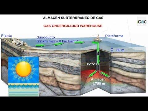 Proyecto Castor en la red de gasoductos: qué pasaría si el almacén no se pone en servicio