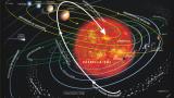 El Sistema Solar, un viaje imaginario